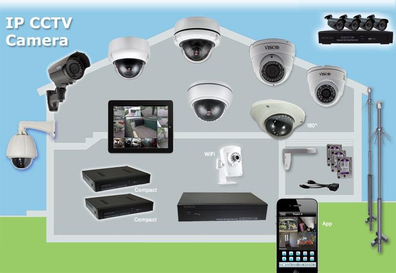 overview_cameras